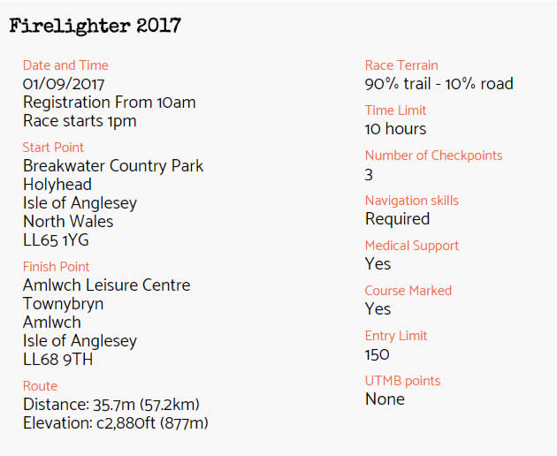 Firelighter overview