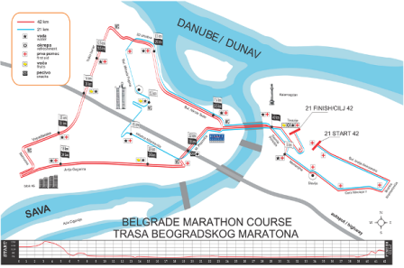 Old Belgrade marathon route